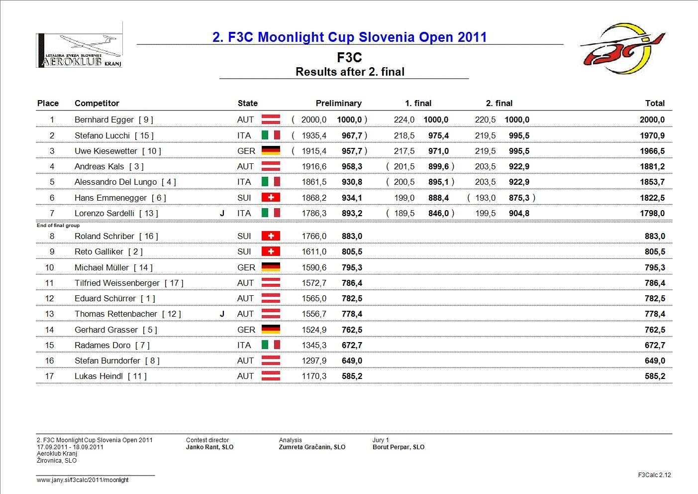 f3calc_f3c_6_results_01_2011