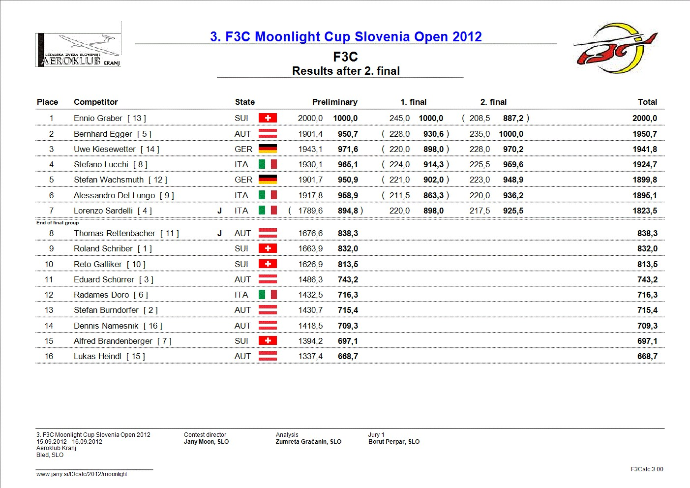 f3calc_f3c_6_results_01_2012