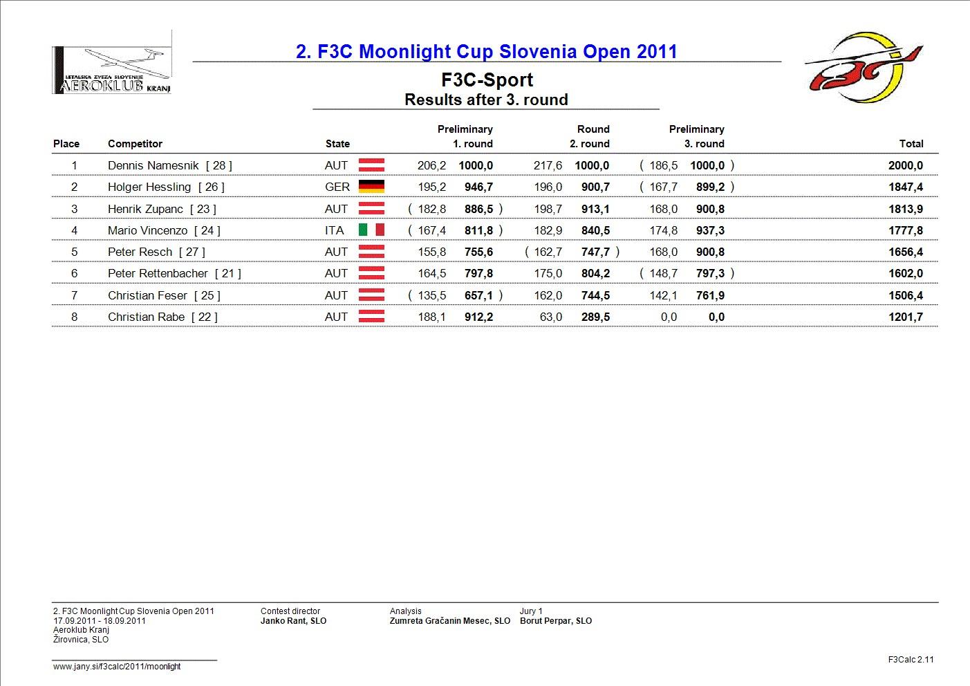 f3calc_f3c_sport_3_results_01_2011
