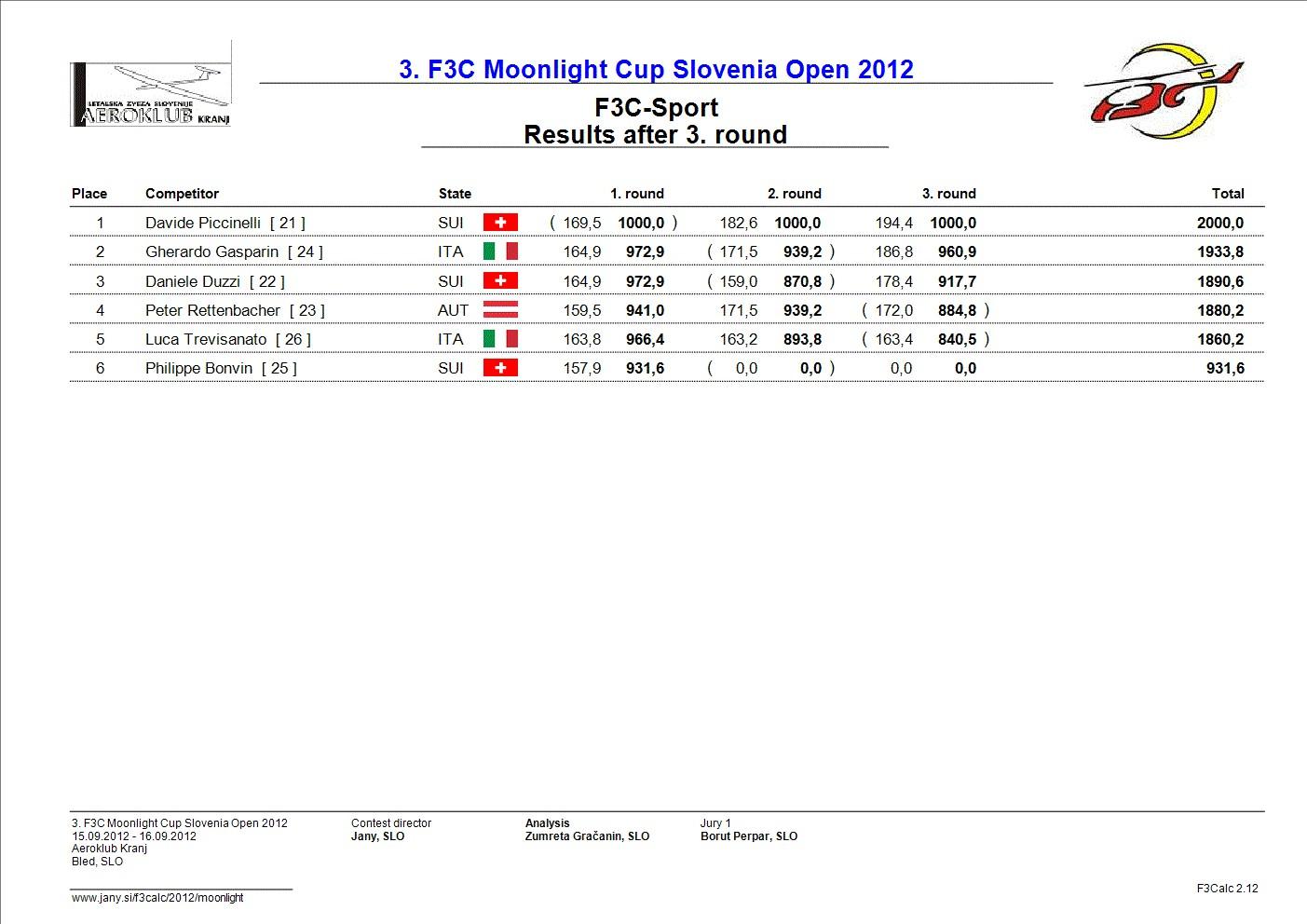 f3calc_f3c_sport_3_results_01_2012